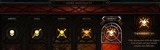 Diablo 3 Torment guide